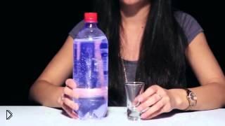 Смотреть онлайн Домашние опыты и эксперименты с водой для детей