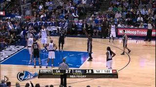 Смотреть онлайн Баскетбольные приколы 2012-2013