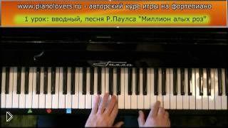 Первый урок игры на фортепиано для новичков - Видео онлайн