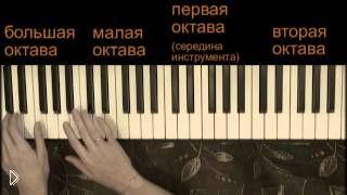 Смотреть онлайн Расположение нот на клавишах пианино или синтезатора