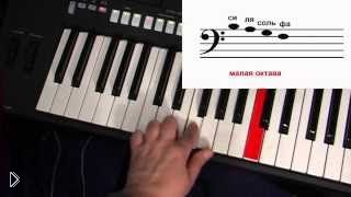 Смотреть онлайн Основные аккорды на фортепиано для начинающих