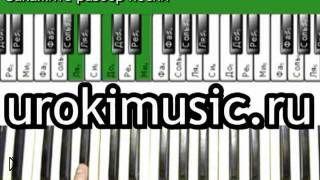 Смотреть онлайн Как играть на пианино песню Билана «Мечтатели»