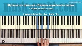 Смотреть онлайн Как играть на фортепиано «Пираты Карибского моря»