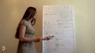 Простое объяснение английских времен - Видео онлайн