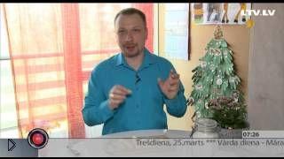Быстрые ленивые вареники на завтрак - Видео онлайн