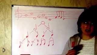 Как рассчитать длительность нот, простой урок - Видео онлайн