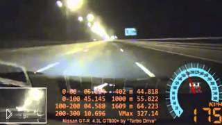 Смотреть онлайн У спорткара лопнула шина на скорости 327 км/час