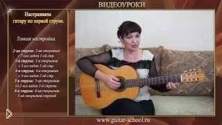 Смотреть онлайн Урок гитары: настраиваем гитару правильно