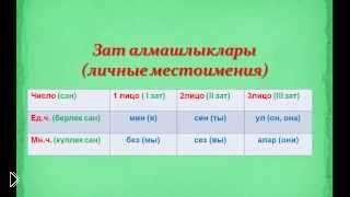 Смотреть онлайн Изучаем татарский язык: Местоимения
