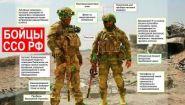 Смотреть онлайн Как выглядит экипировка у РФ солдат в Сирии